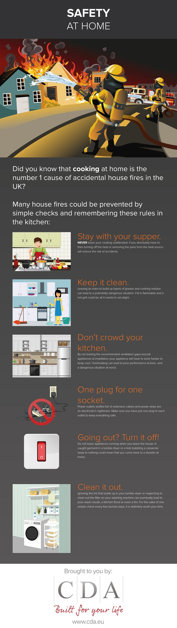 safety-at-home-info-graphics-290916-v1