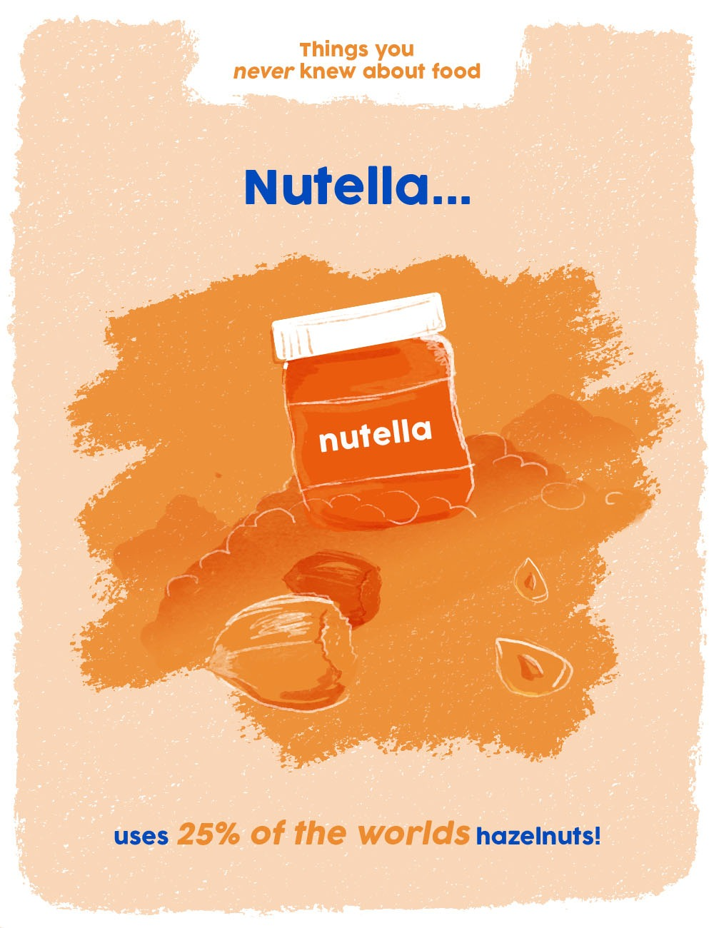 things you never knew about food graphics - nutella facts