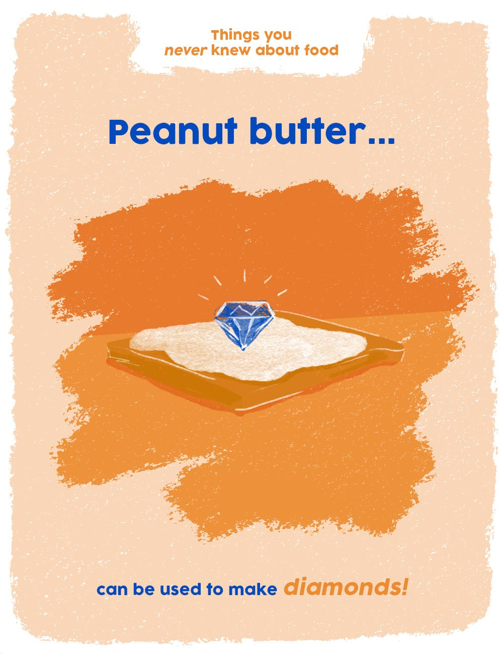 things you never knew about food graphics - peanut butter facts
