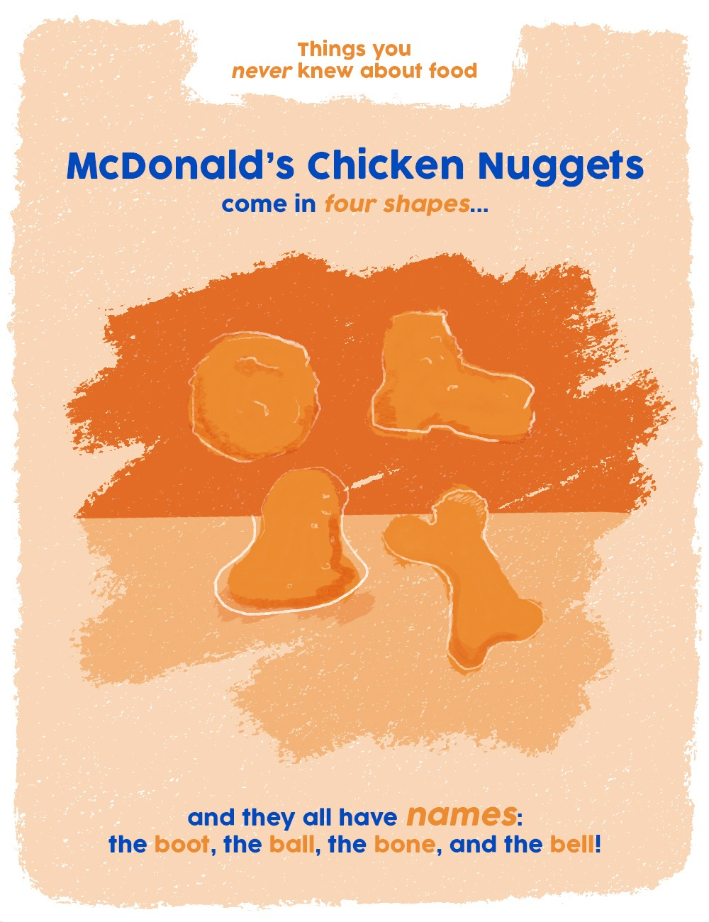 things you never knew about food graphics - chicken nuggets